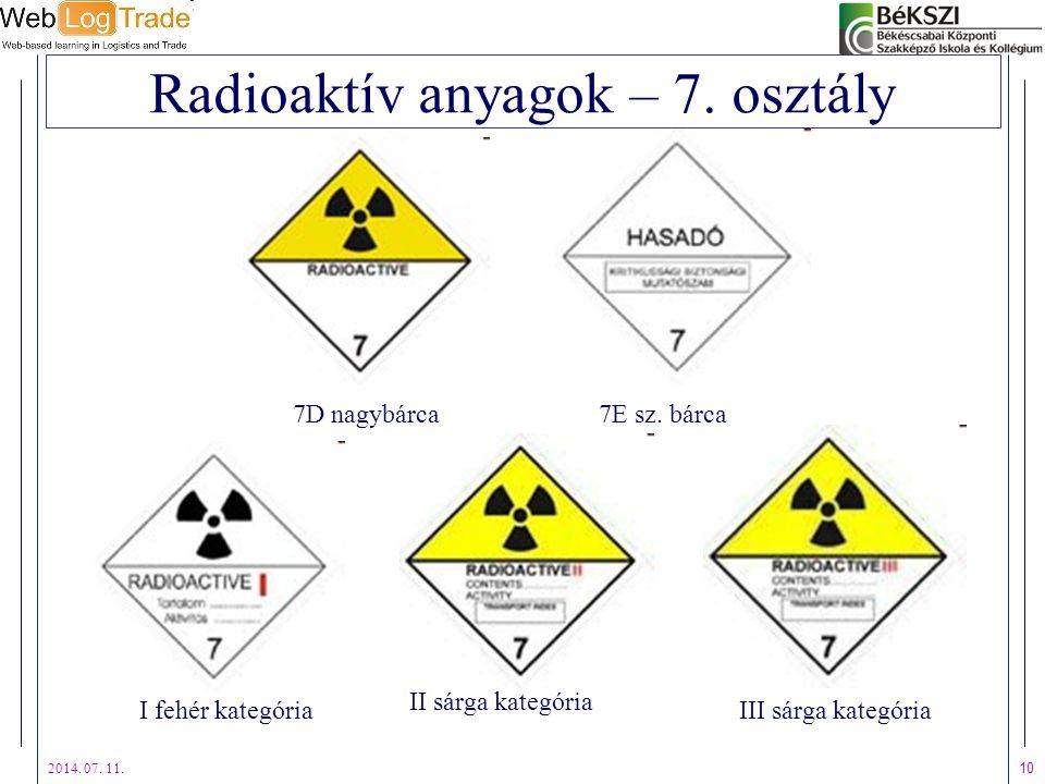 Radioaktív anyagok – 7. osztály
