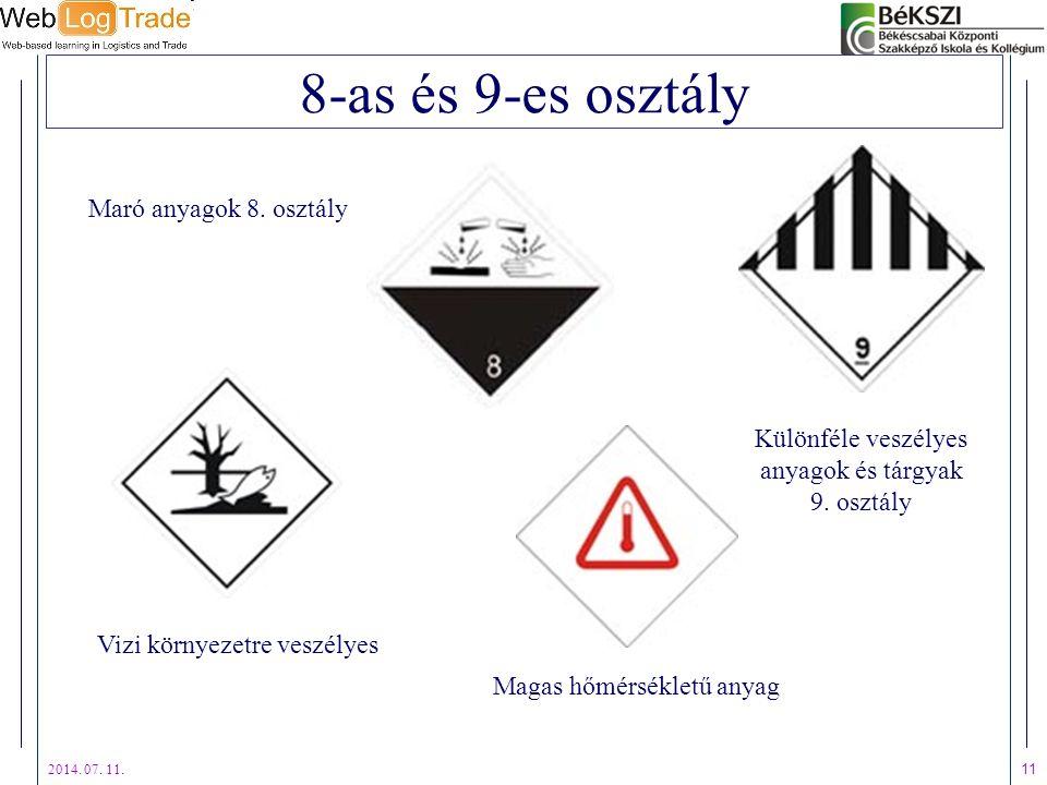 Különféle veszélyes anyagok és tárgyak