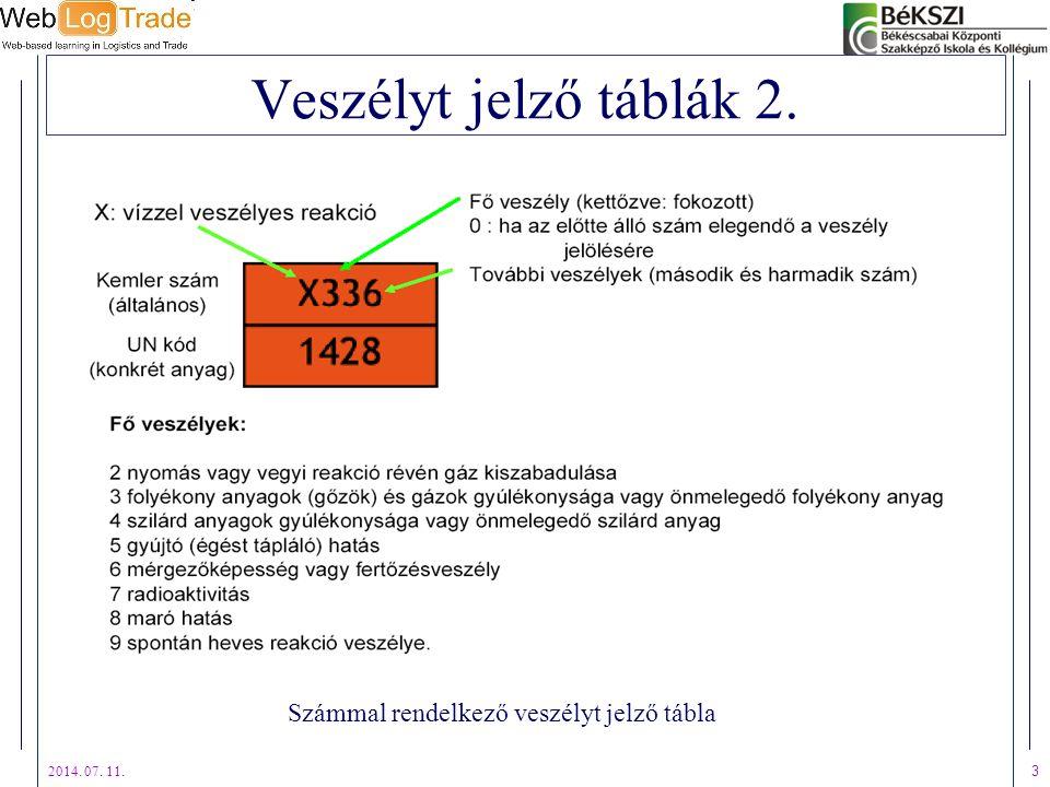Veszélyt jelző táblák 2. Számmal rendelkező veszélyt jelző tábla