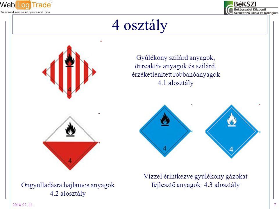 4 osztály Gyúlékony szilárd anyagok, önreaktív anyagok és szilárd, érzéketlenített robbanóanyagok 4.1 alosztály.