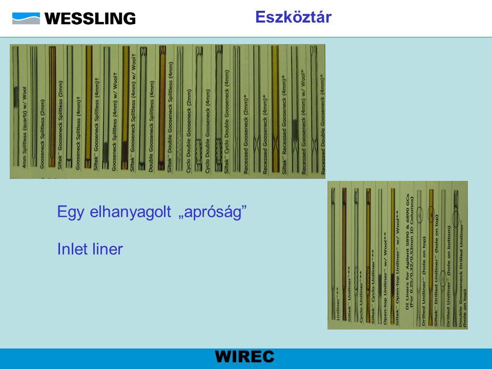"""Eszköztár Egy elhanyagolt """"apróság Inlet liner WIREC"""