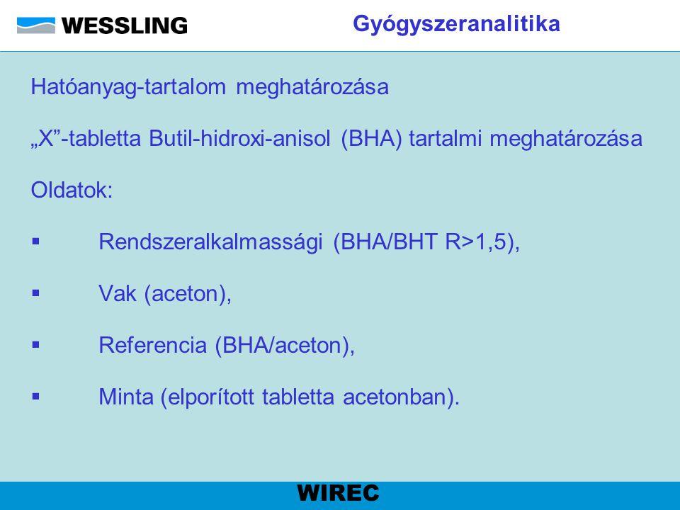 """Gyógyszeranalitika Hatóanyag-tartalom meghatározása. """"X -tabletta Butil-hidroxi-anisol (BHA) tartalmi meghatározása."""