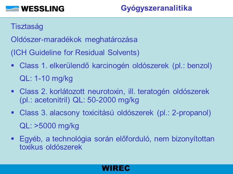 Gyógyszeranalitika Tisztaság. Oldószer-maradékok meghatározása. (ICH Guideline for Residual Solvents)