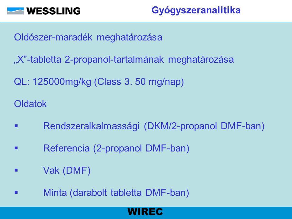 """Gyógyszeranalitika Oldószer-maradék meghatározása. """"X -tabletta 2-propanol-tartalmának meghatározása."""