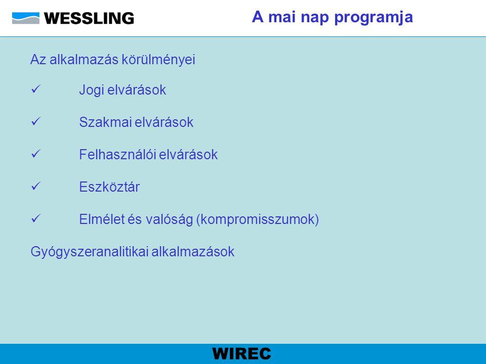 A mai nap programja WIREC Az alkalmazás körülményei Jogi elvárások
