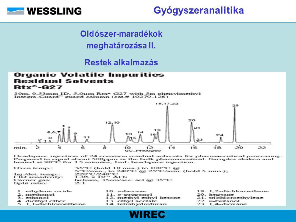 Oldószer-maradékok meghatározása II.