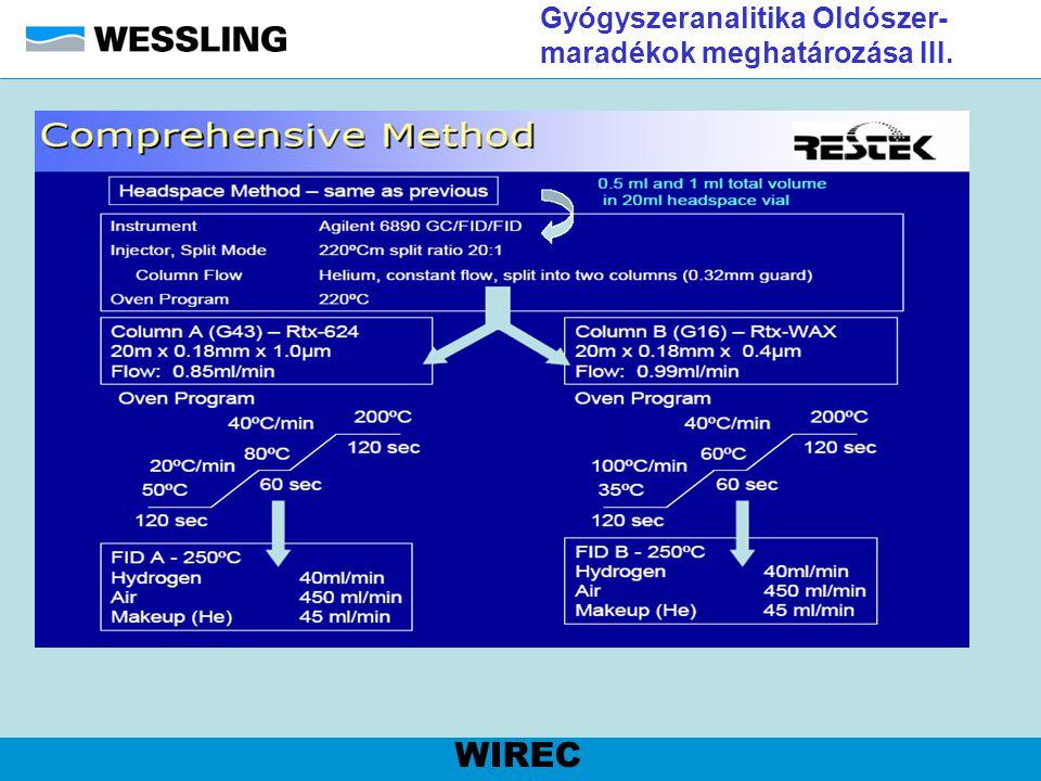 Gyógyszeranalitika Oldószer-maradékok meghatározása III.