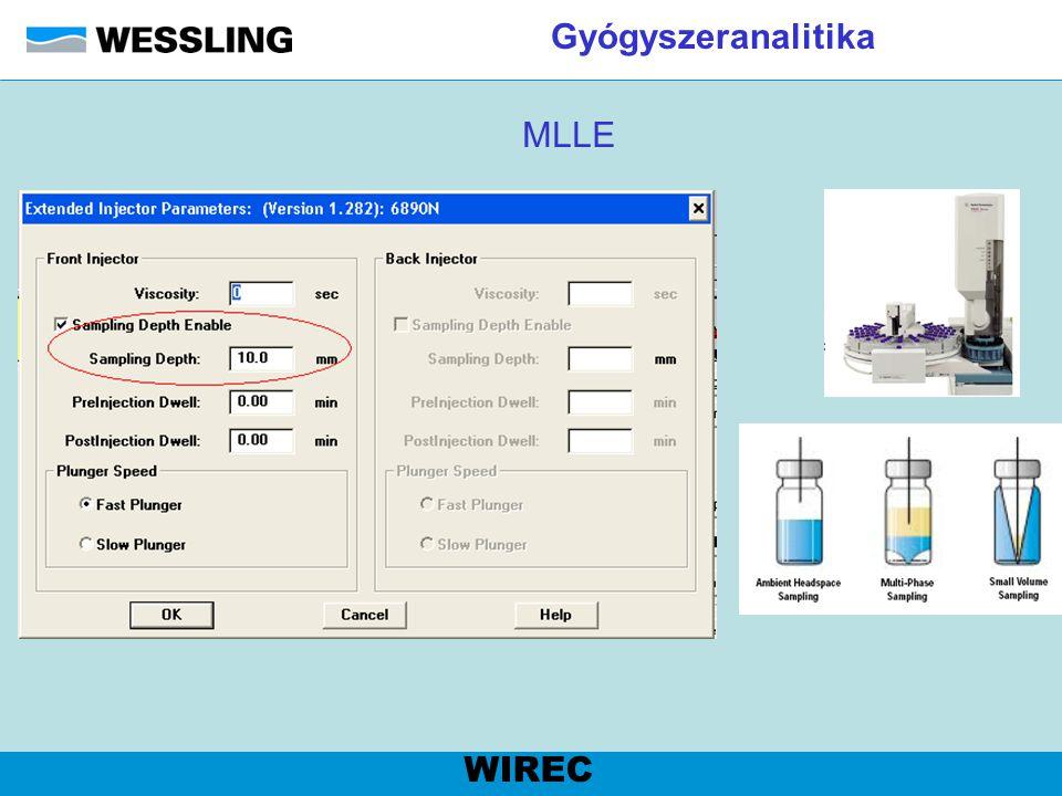 Gyógyszeranalitika MLLE WIREC