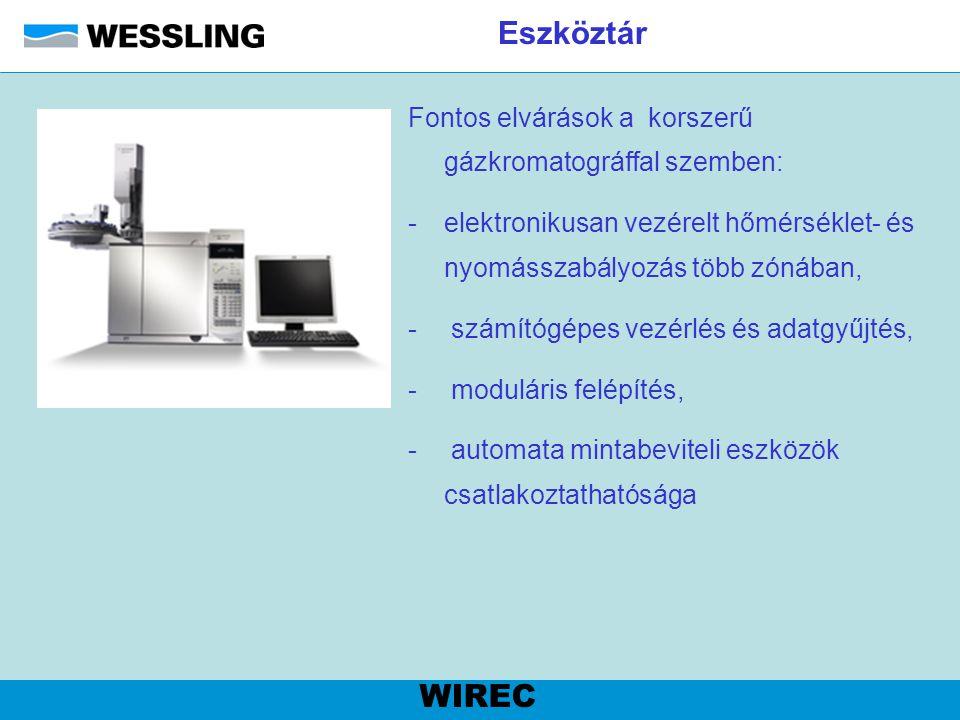 Eszköztár WIREC Fontos elvárások a korszerű gázkromatográffal szemben: