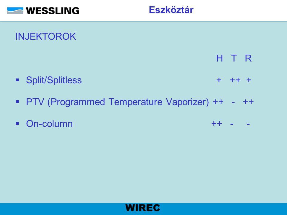 Eszköztár INJEKTOROK. H T R. Split/Splitless + ++ + PTV (Programmed Temperature Vaporizer) ++ - ++