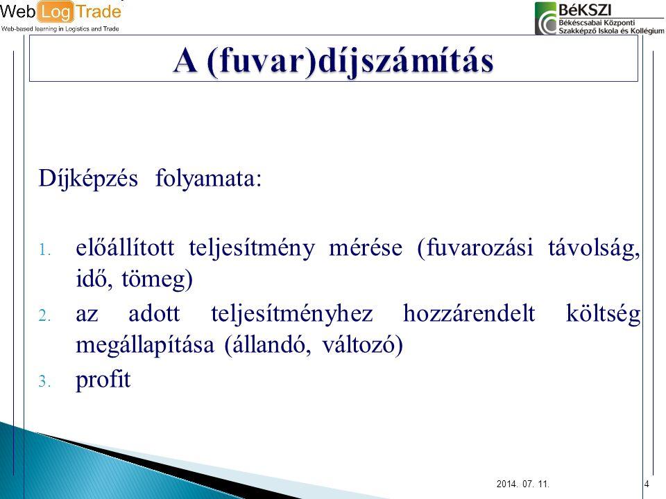 A (fuvar)díjszámítás Díjképzés folyamata: