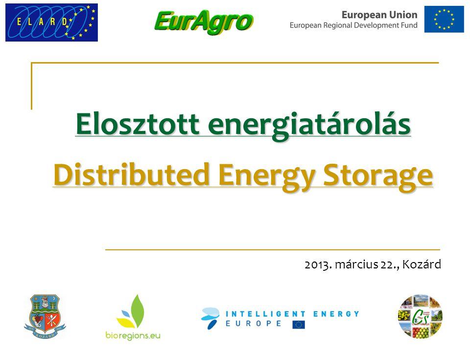 Elosztott energiatárolás Distributed Energy Storage