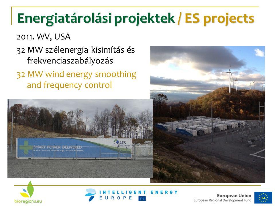 Energiatárolási projektek / ES projects