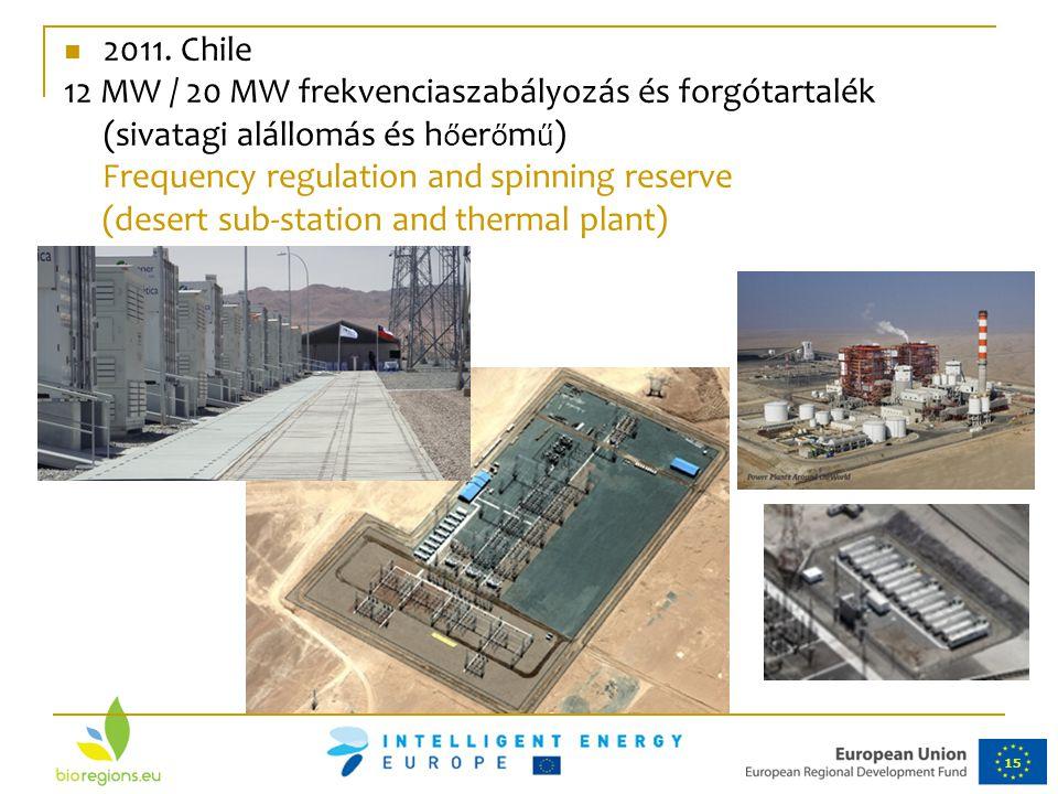 2011. Chile 12 MW / 20 MW frekvenciaszabályozás és forgótartalék (sivatagi alállomás és hőerőmű) Frequency regulation and spinning reserve.