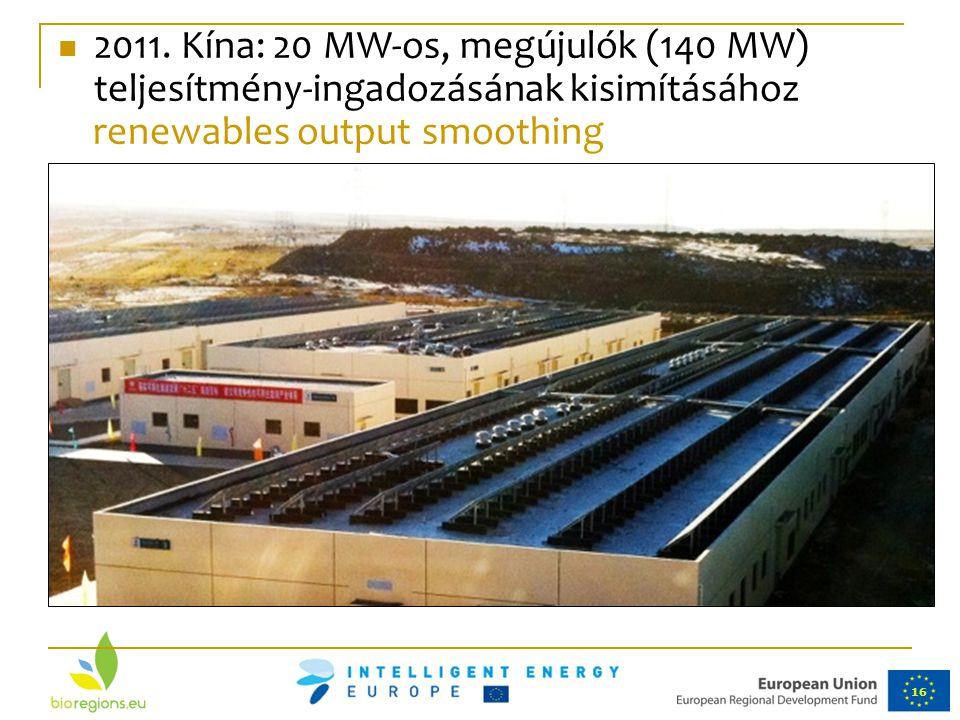 2011. Kína: 20 MW-os, megújulók (140 MW) teljesítmény-ingadozásának kisimításához