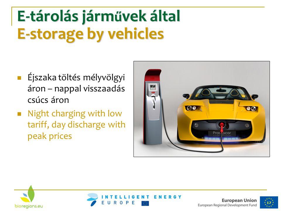 E-tárolás járművek által E-storage by vehicles