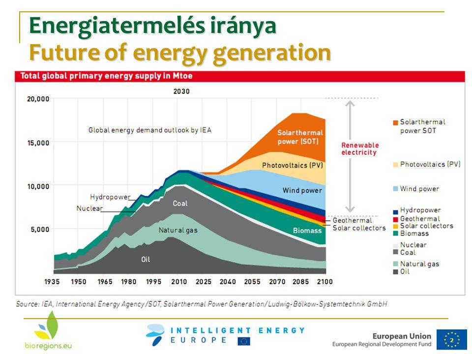 Energiatermelés iránya Future of energy generation