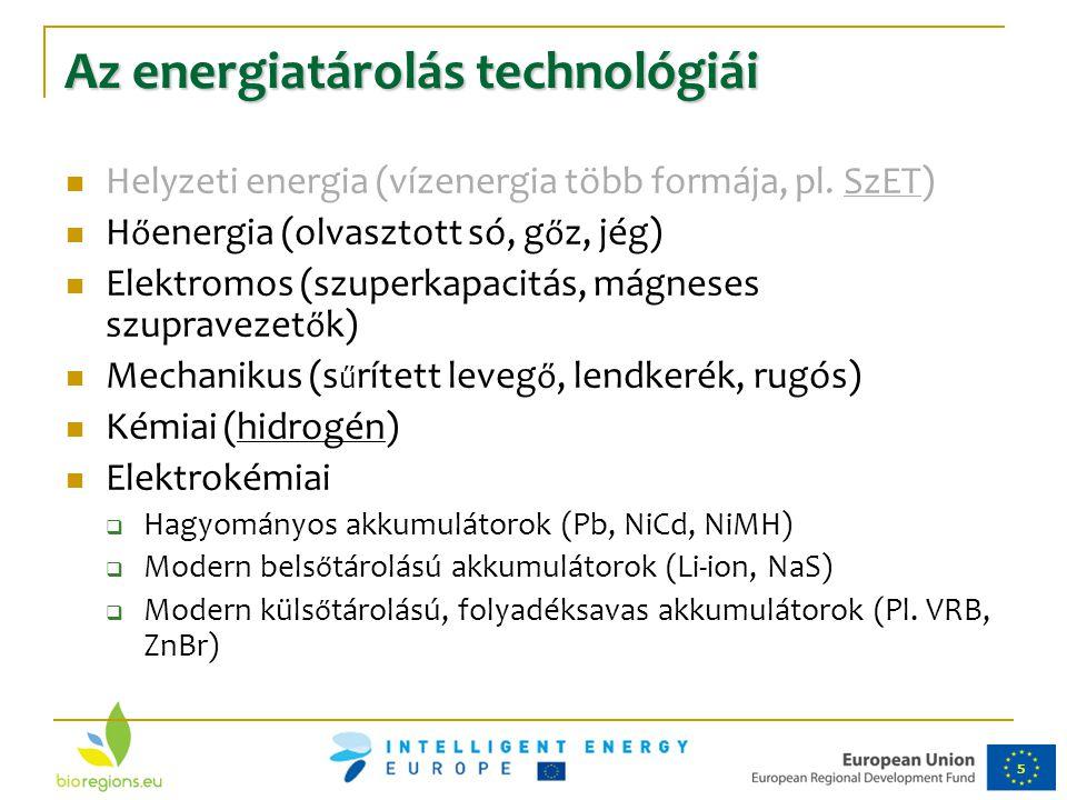 Az energiatárolás technológiái