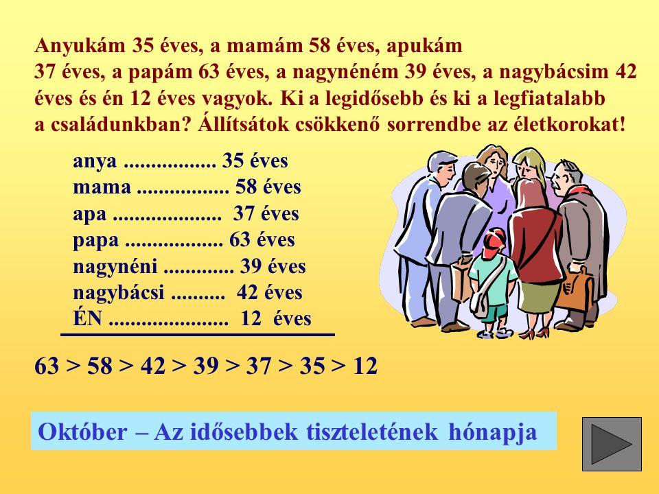 63 > 58 > 42 > 39 > 37 > 35 > 12