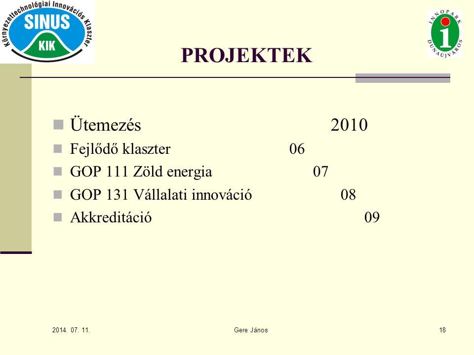 PROJEKTEK Ütemezés 2010 Fejlődő klaszter 06 GOP 111 Zöld energia 07
