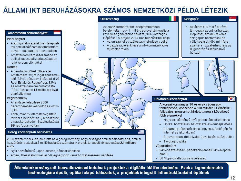 AZ EU LEGFŐBB STRATÉGIAI CÉLJAI KÖZÉ TARTOZIK A DIGITÁLIS TÁRSADALOM ELTERJEDÉSÉNEK ELŐSEGÍTÉSE