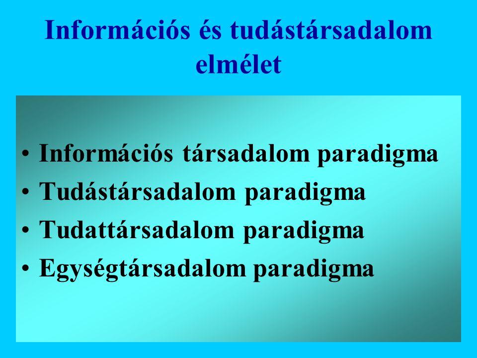 Információs és tudástársadalom elmélet