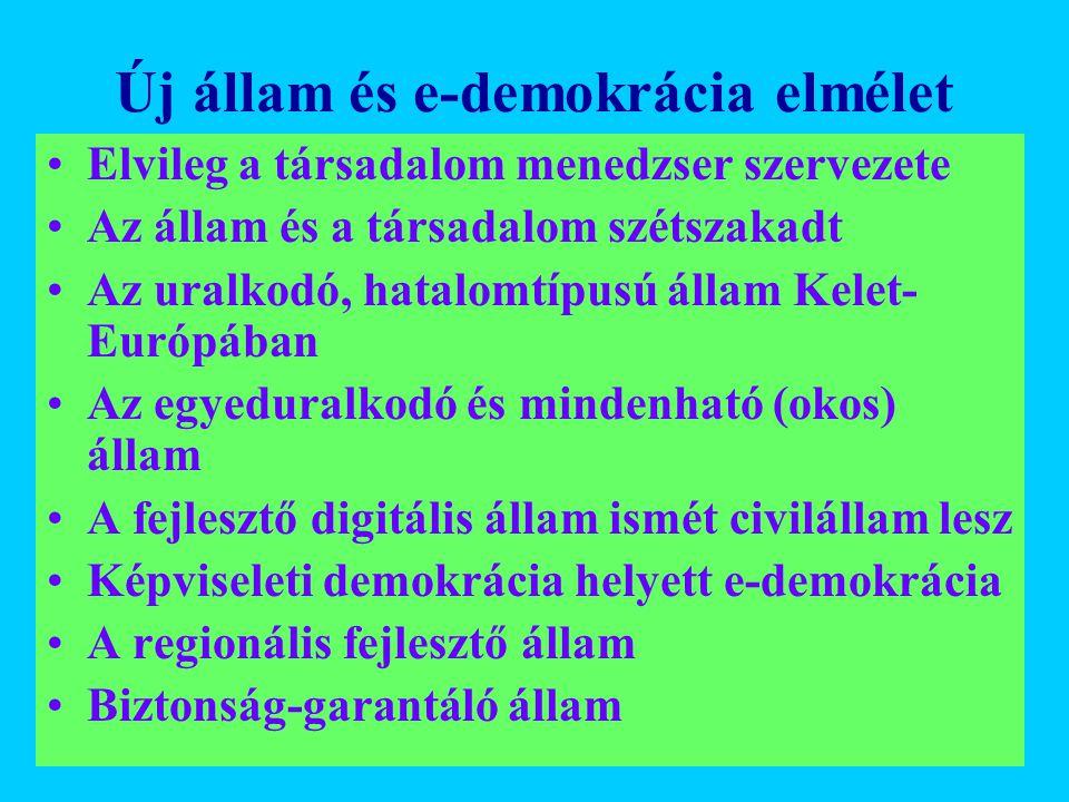 Új állam és e-demokrácia elmélet