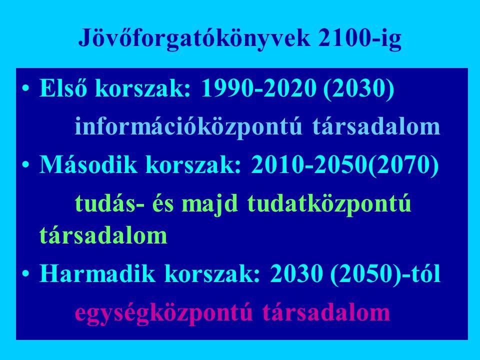 Jövőforgatókönyvek 2100-ig