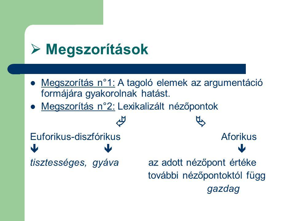 Megszorítások Megszorítás n°1: A tagoló elemek az argumentáció formájára gyakorolnak hatást. Megszorítás n°2: Lexikalizált nézőpontok.