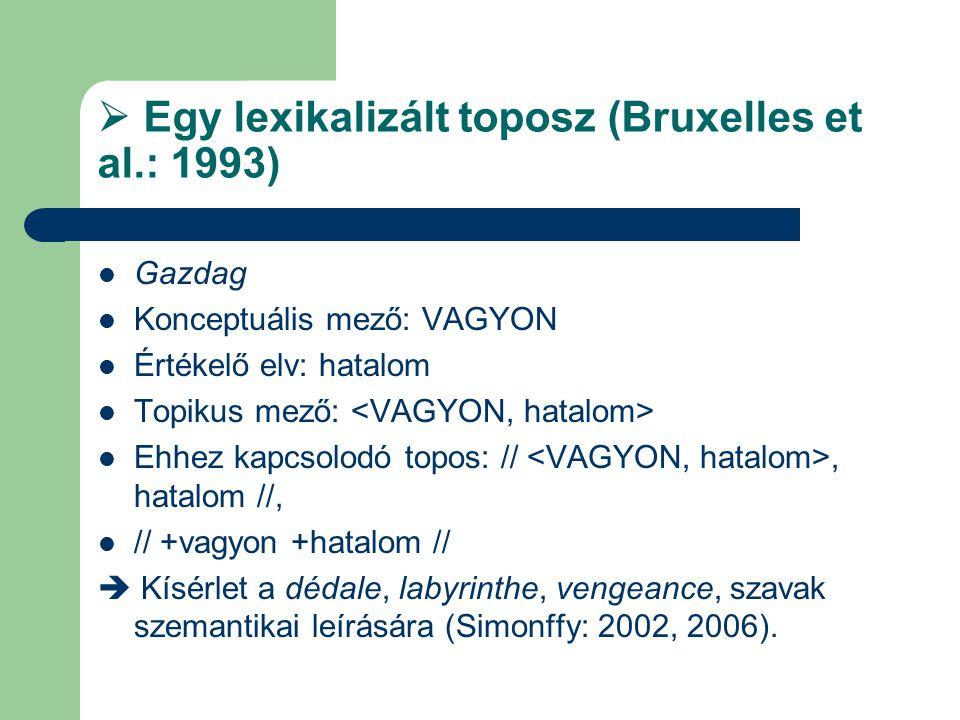  Egy lexikalizált toposz (Bruxelles et al.: 1993)