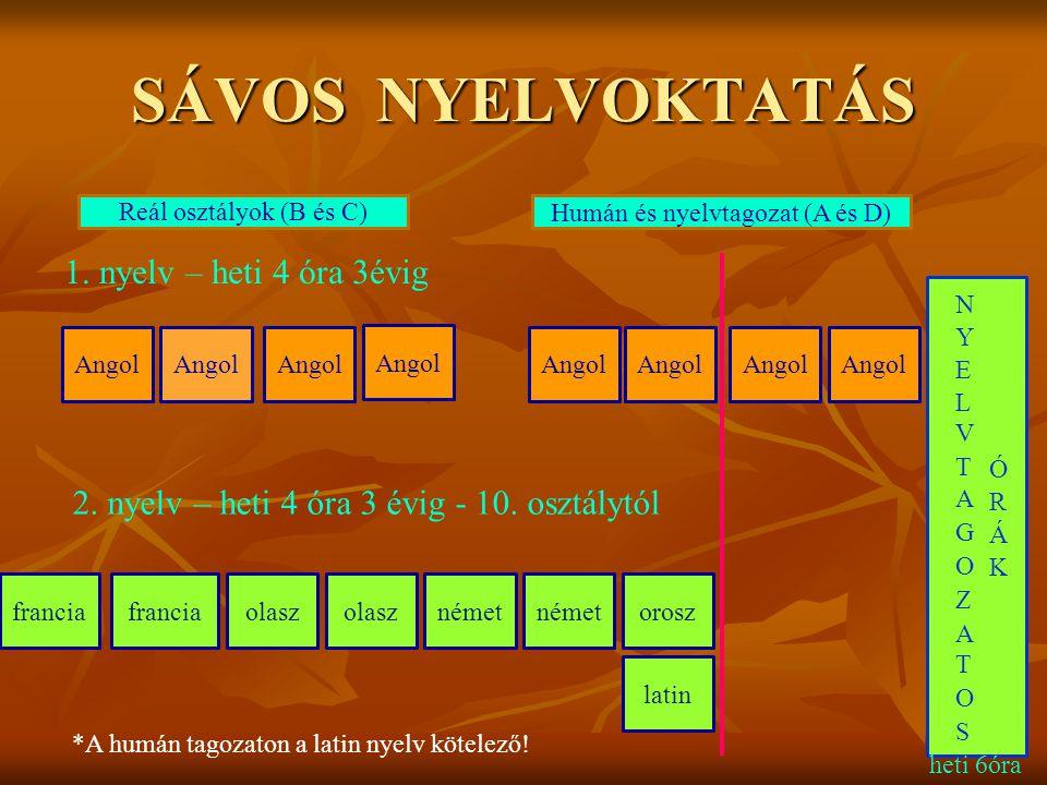Humán és nyelvtagozat (A és D)