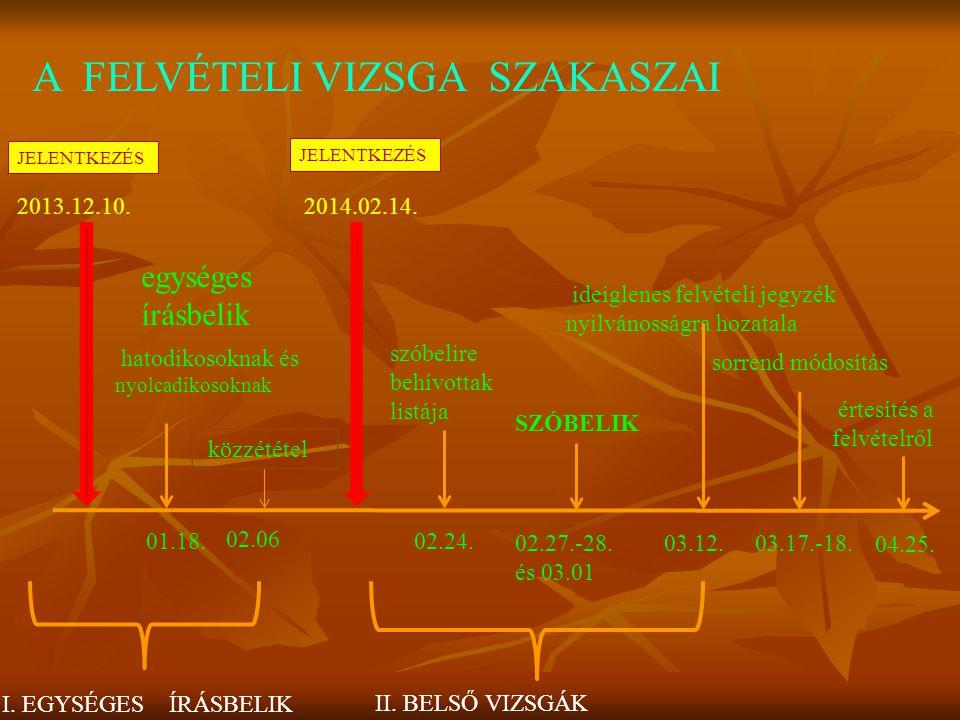 A FELVÉTELI VIZSGA SZAKASZAI
