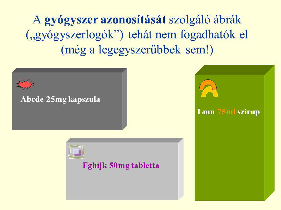 """A gyógyszer azonosítását szolgáló ábrák (""""gyógyszerlogók ) tehát nem fogadhatók el (még a legegyszerűbbek sem!)"""