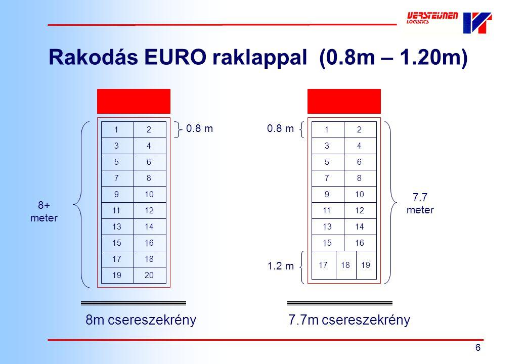 Rakodás EURO raklappal (0.8m – 1.20m)