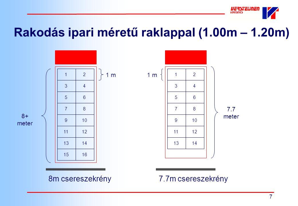 Rakodás ipari méretű raklappal (1.00m – 1.20m)