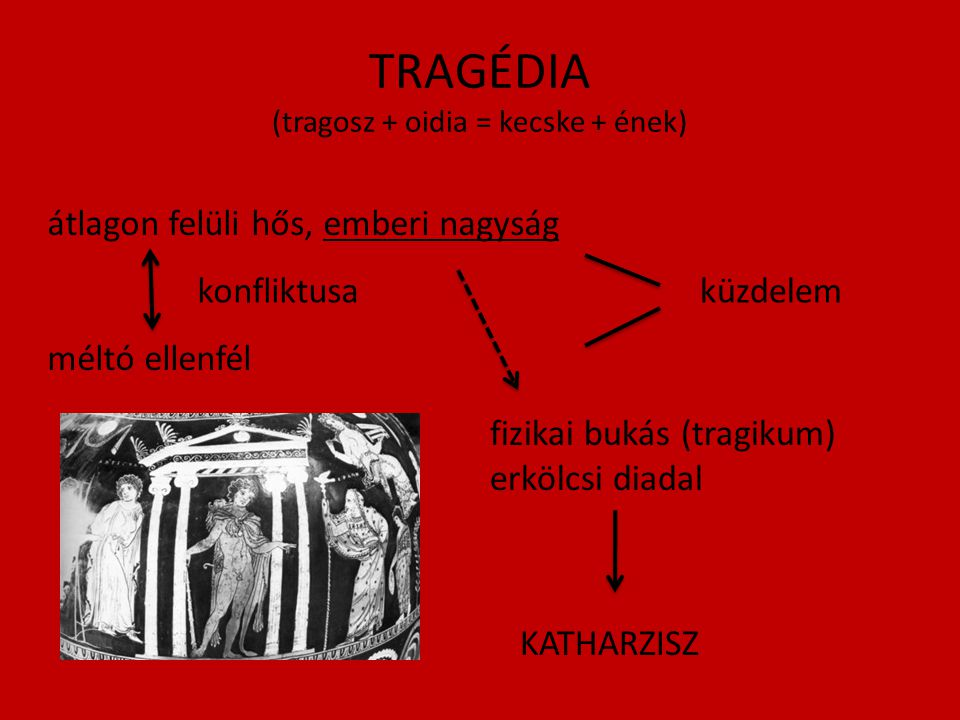 TRAGÉDIA (tragosz + oidia = kecske + ének)