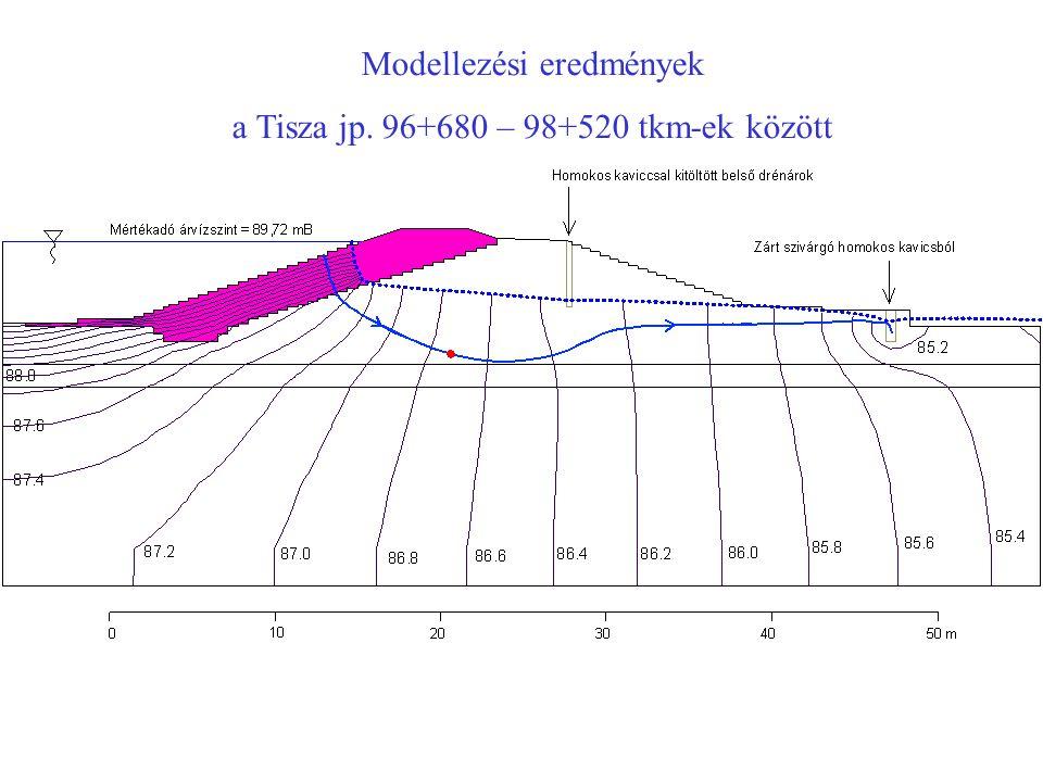 Modellezési eredmények a Tisza jp. 96+680 – 98+520 tkm-ek között