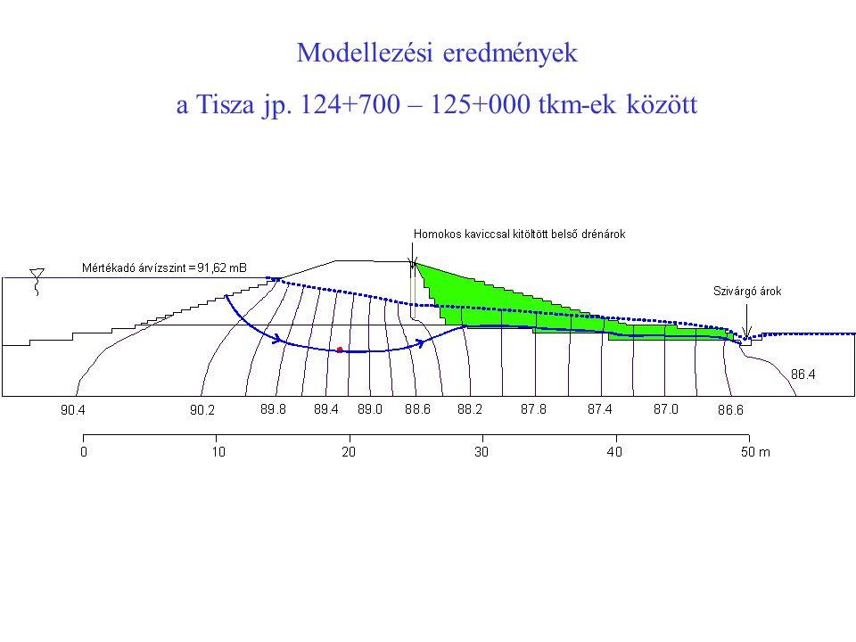 Modellezési eredmények a Tisza jp. 124+700 – 125+000 tkm-ek között