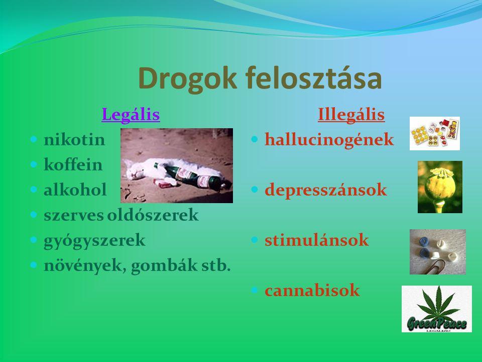 Drogok felosztása Legális nikotin koffein alkohol szerves oldószerek