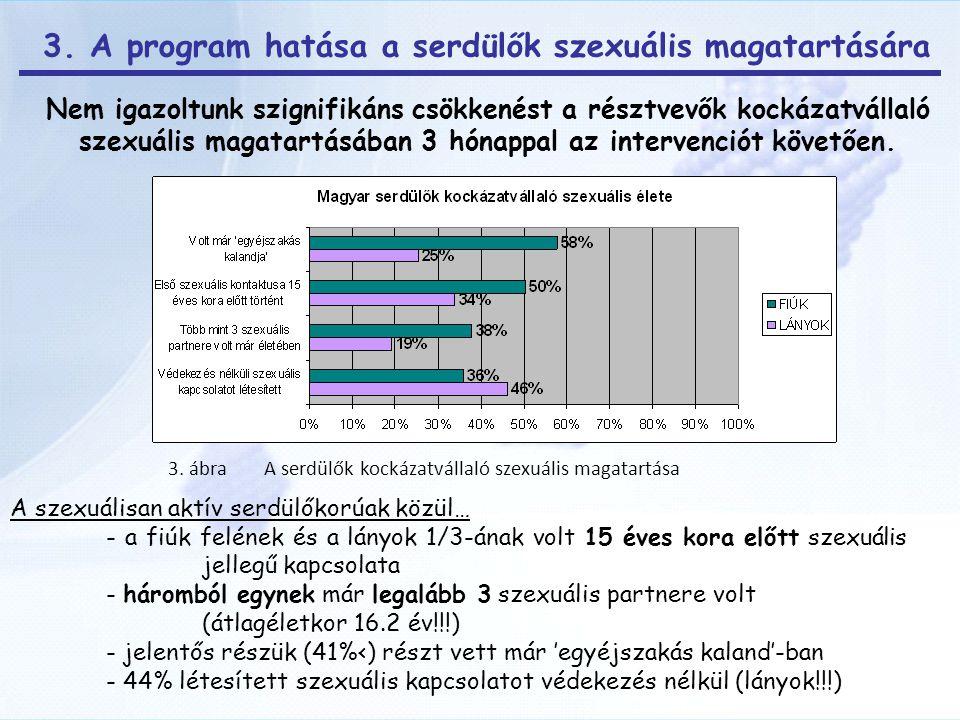 3. A program hatása a serdülők szexuális magatartására