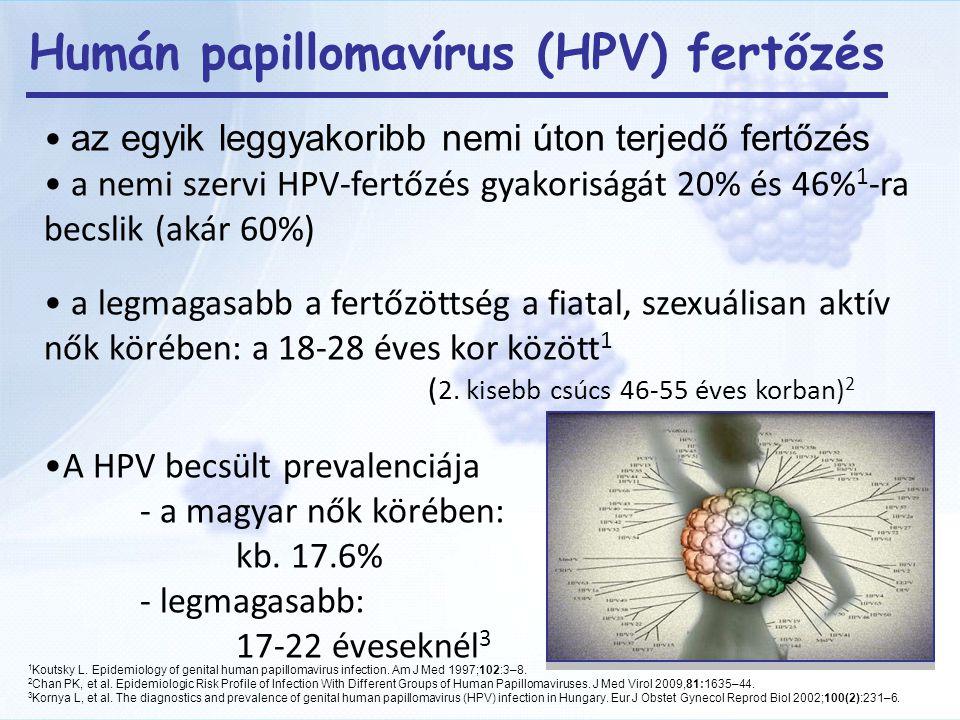 Humán papillomavírus (HPV) fertőzés