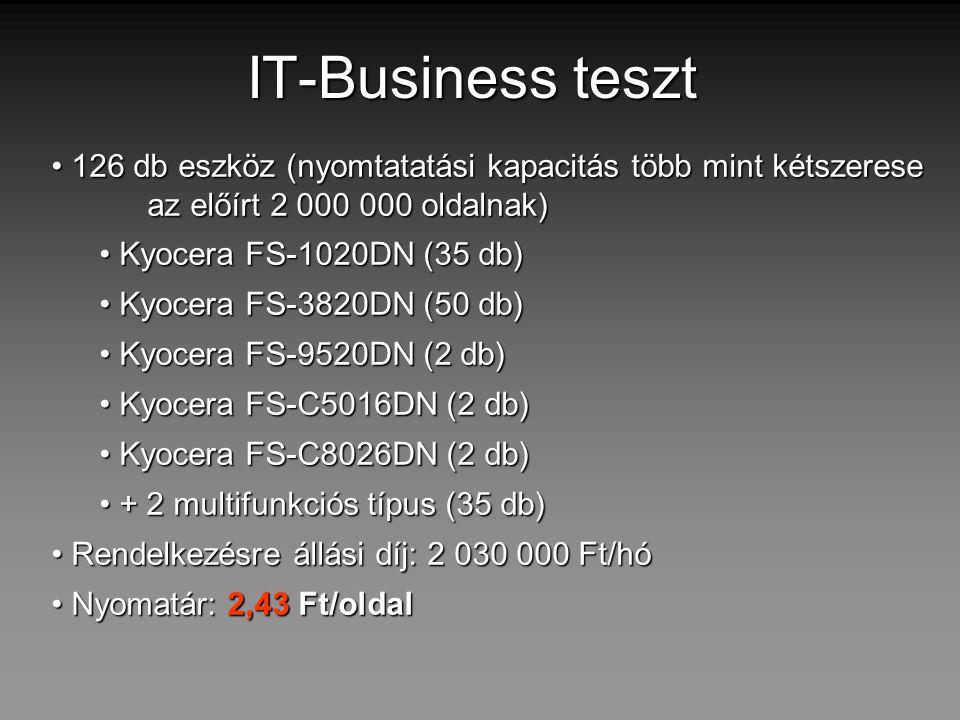 IT-Business teszt 126 db eszköz (nyomtatatási kapacitás több mint kétszerese az előírt 2 000 000 oldalnak)