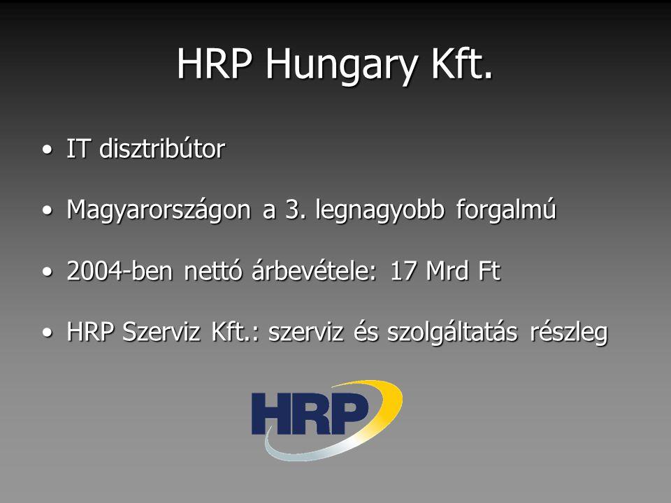 HRP Hungary Kft. IT disztribútor