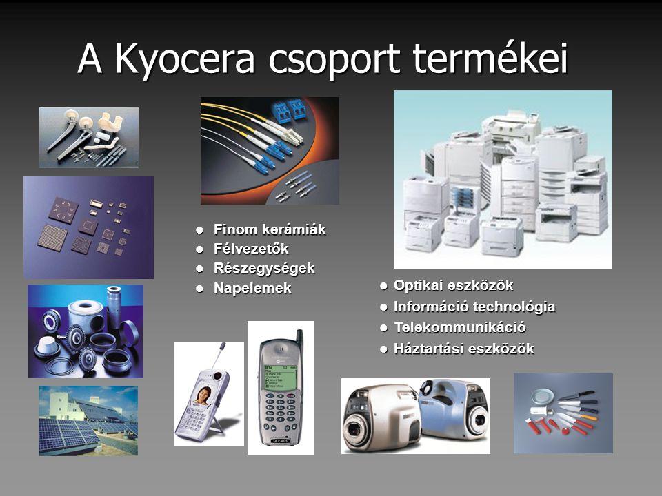 A Kyocera csoport termékei