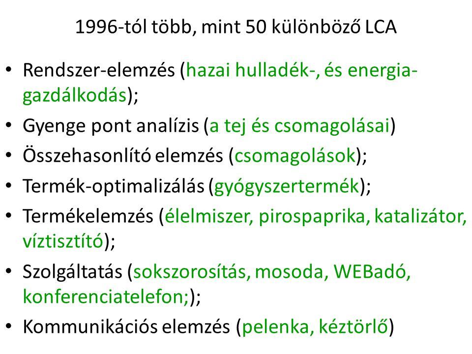 1996-tól több, mint 50 különböző LCA