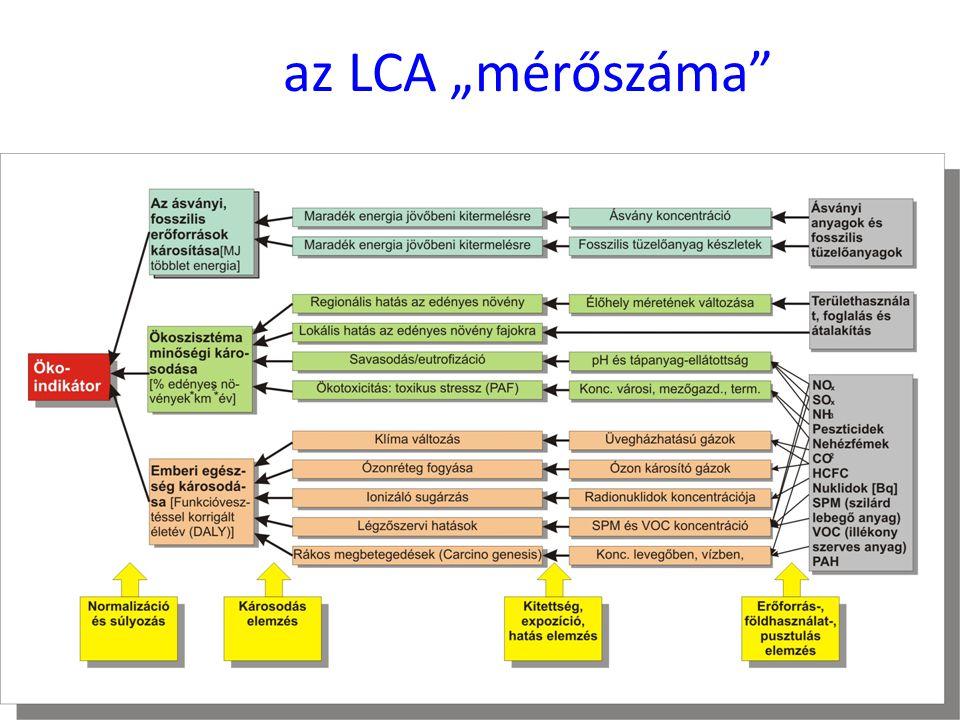 """az LCA """"mérőszáma"""