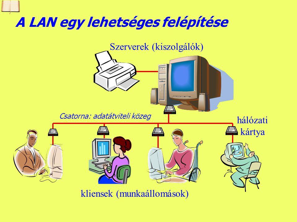 A LAN egy lehetséges felépítése