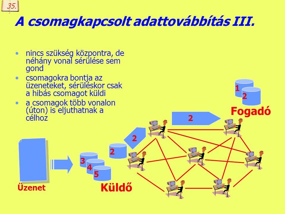 A csomagkapcsolt adattovábbítás III.