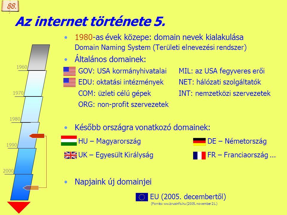 88. Az internet története 5. 1980-as évek közepe: domain nevek kialakulása Domain Naming System (Területi elnevezési rendszer)