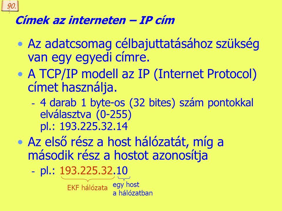 Címek az interneten – IP cím